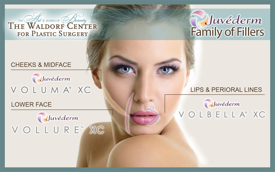 Learn about the specific uses for different members of the Juvederm® family of fillers at Portland, OR's The Waldorf Center.