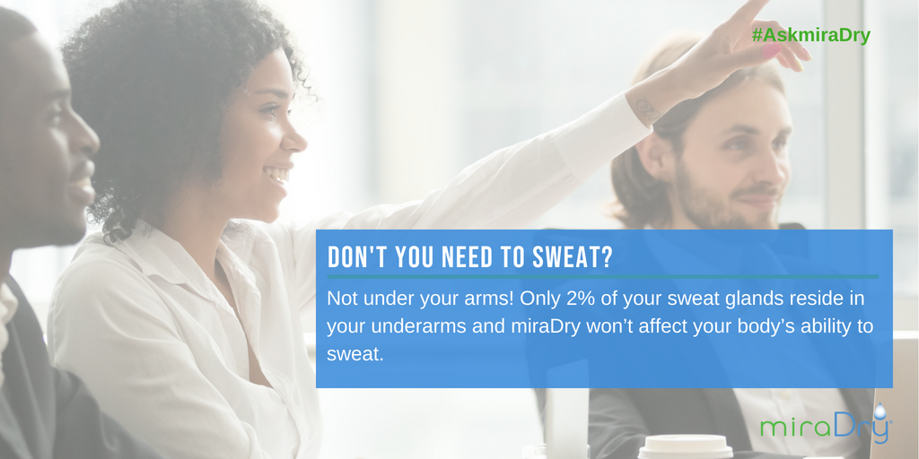 The underarm sweat glands impacted by miraDry® at Portland's Waldorf Center are a tiny fraction of the body's total.