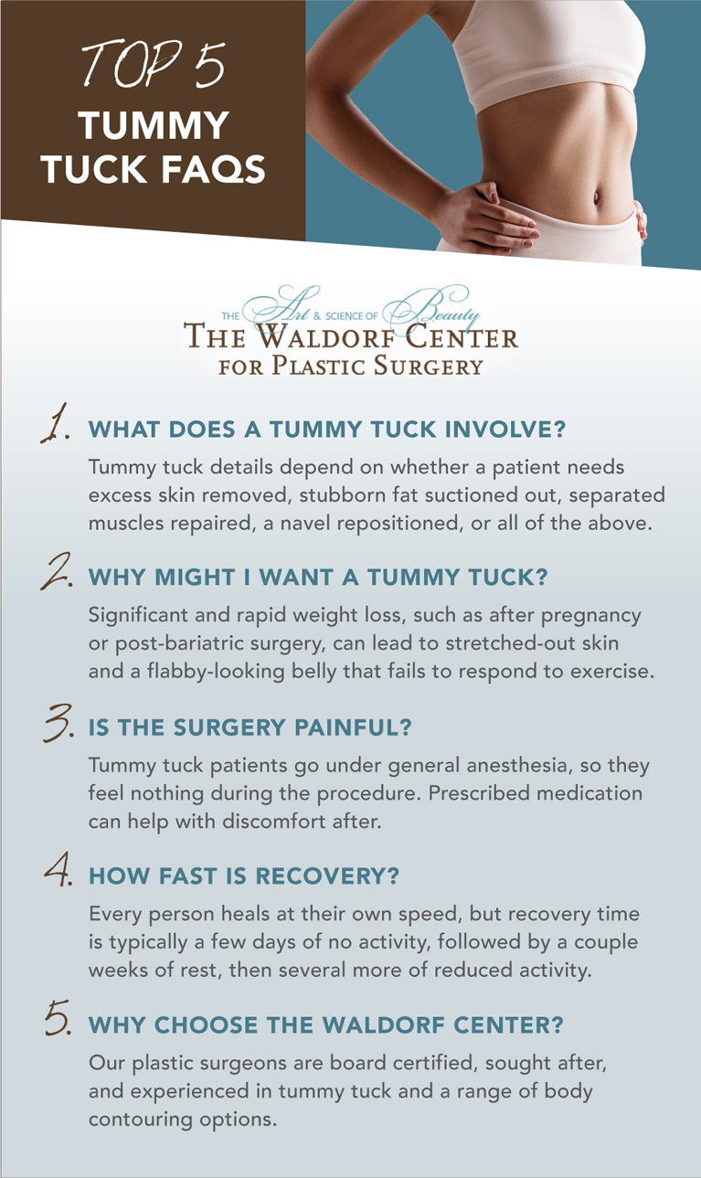 Read the answers to frequently asked questions about tummy tuck at Portland, OR's The Waldorf Center.